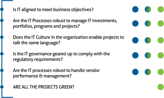 IT_Process_Management